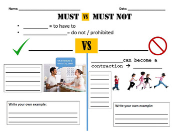 Must vs Must Not Modal Verbs, Elementary Grammar,  English ESL