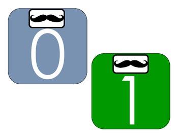 Mustache Numberline
