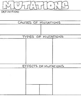 Mutation Student Copy