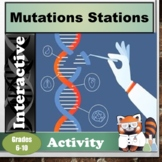 Mutations Activity