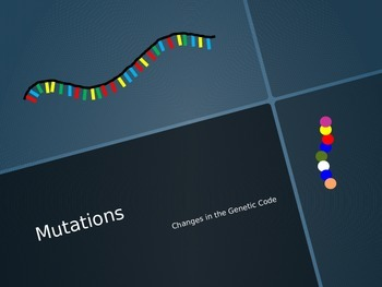 Mutations Animated PowerPoint