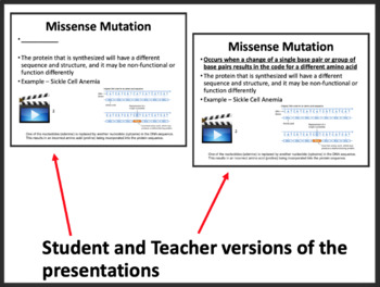 Mutations and Mutagens - Biology PowerPoint Lesson & Student Notes Package