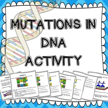 Mutations in DNA activity ~ Transcription, Translation, Mutations