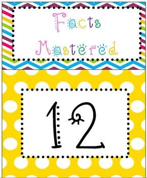 Multiplication Facts Polka Dot Clip Chart