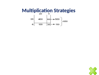 Mutiplication Strategies