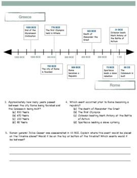 Mutli-Tier Timeline Practice