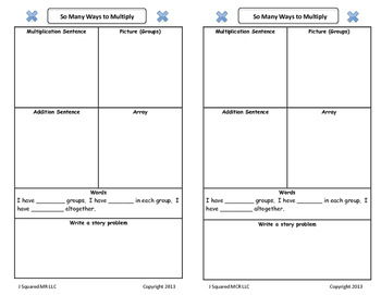 Mutliplication Models for 3rd grade