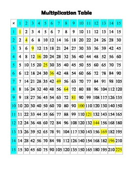 Mutliplication Table 1-15 with Perfect Squares