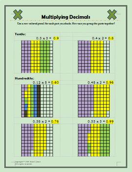Multiplying Decimals on a Grid