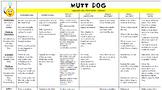 Mutt Dog Unit of Work