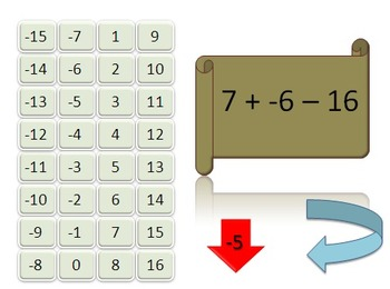 MvM Adding and Subtracting Integers Game