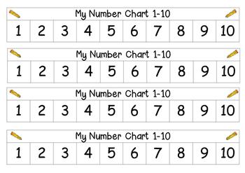 My 10's Chart