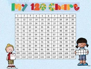 My 120 Chart