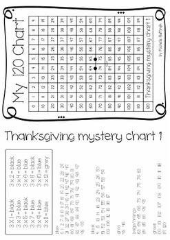 My 120 Charts_Thanksgiving_Starting at zero