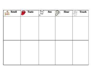 My 5 Senses Chart