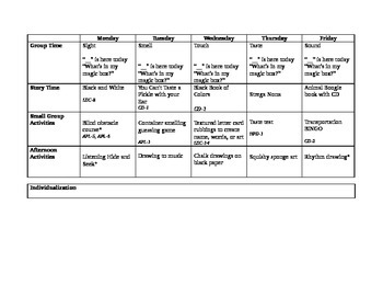 My 5 Senses lesson plan