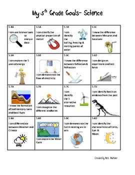 My 5th grade Science GOALS
