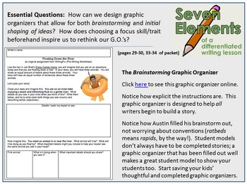 "My ""7 Elements of a Differentiated Writing Lesson"" Workshop Materials"