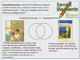 """My """"7 Elements of a Differentiated Writing Lesson"""" Worksho"""