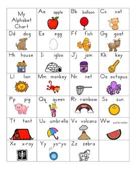 My Alphabet Chart