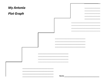 My Antonia Plot Graph - Willa Cather
