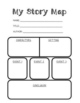 My Basic Story Map