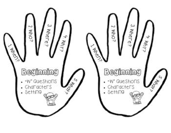 "My ""Beginning"" Helping Hand"
