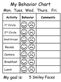 Student Behavior Chart (Editable)