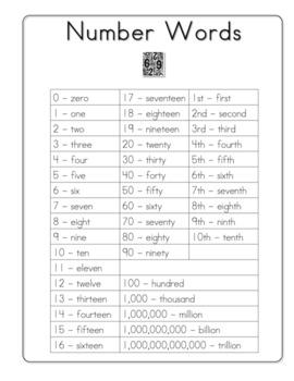 My Big Book of Words–A Writer's Handbook–Spelling Dictionary–Yearlong-Pre K–6
