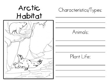 My Book of Habitats