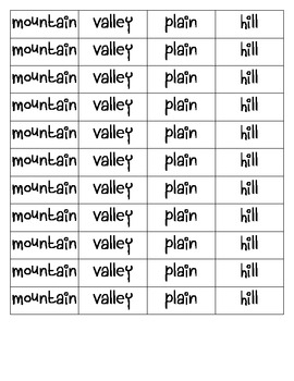 My Book of Landforms: Mountain, Hill, Valley, Plain