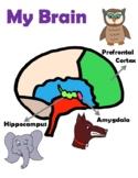 My Brain Mindfulness Poster