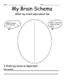 My Brain Schema
