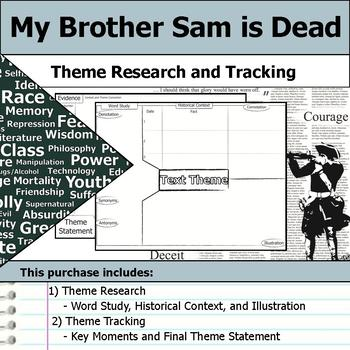 My Brother Sam is Dead - Theme Tracking Notes Etymology & Context Research