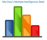 My Class Multiple Intelligences Data