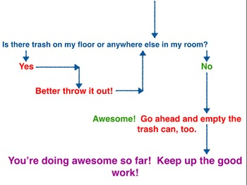My Clean-Up Plan