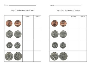 photograph regarding Printable State Quarter Collection Sheet referred to as Coin Reference Sheet Worksheets Instruction Products TpT