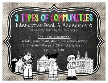 My Communities Interactive Book: Urban, Suburban, Rural Communities