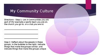 My Community Culture Venn Diagram