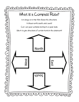 my compass rose by the schroeder page teachers pay teachers. Black Bedroom Furniture Sets. Home Design Ideas