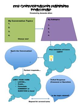 My Conversation Road Map