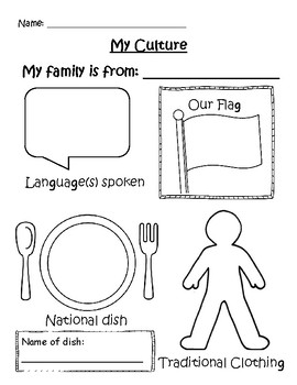 My Culture Graphic Organizer