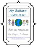 My Culture Graphic Organizer