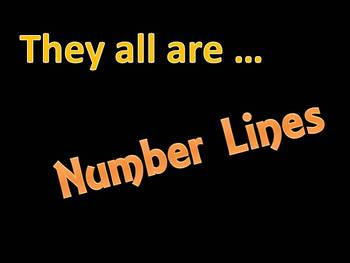 My Darlin' Number Line (The Number line song)