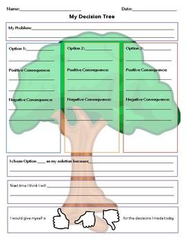 My Decision Tree