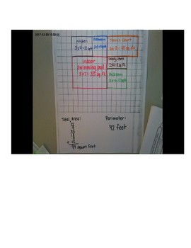 My Dream House! STEM challenge using area and perimeter