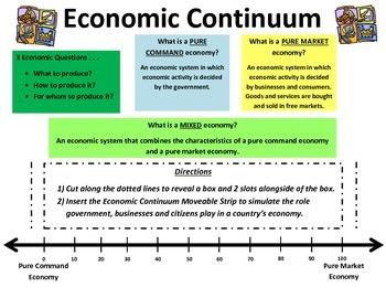 My Economic Continuum