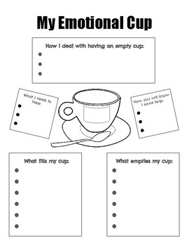 My Emotional Cup - Mental Health & Self Care Reflection by ...