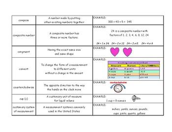 My Eureka Fourth Grade Math Vocabulary Glossary