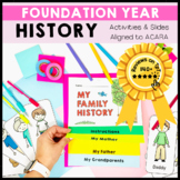 History Unit Foundation Year Family Histories and Commemorations HASS